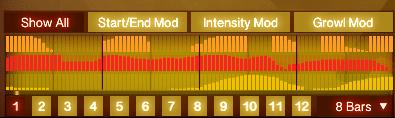 Modulation-Table